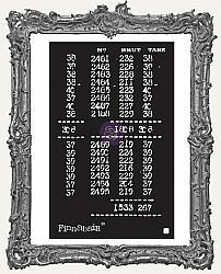 Prima Finnabair Stencil - Book Of Numbers